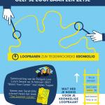 Infographic Geef je loopbaan een zetje